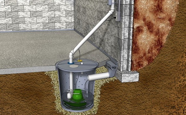 Sump Pump Nj Plumbing Repair