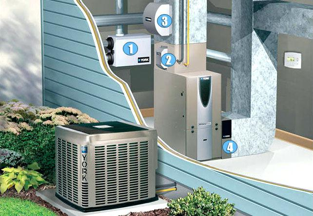 Air Quality And Your HVAC Unit
