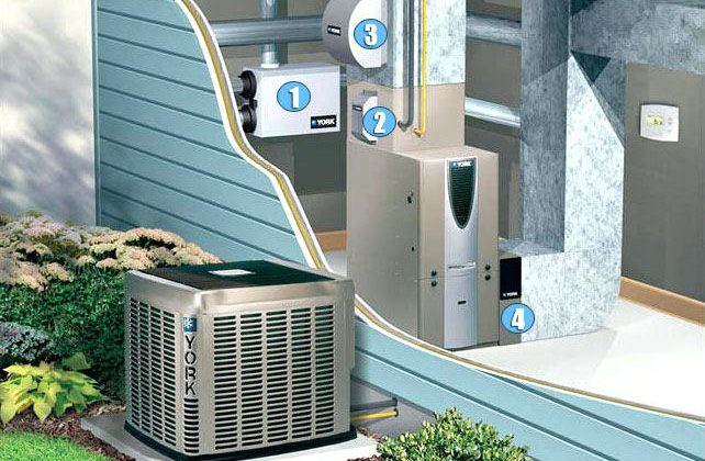 Improve Air Quality With Central Air